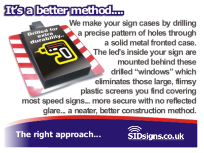 your speed is sid signs construction method